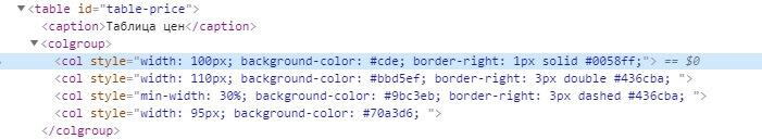 Тег col в браузере