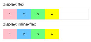 flexbox-model