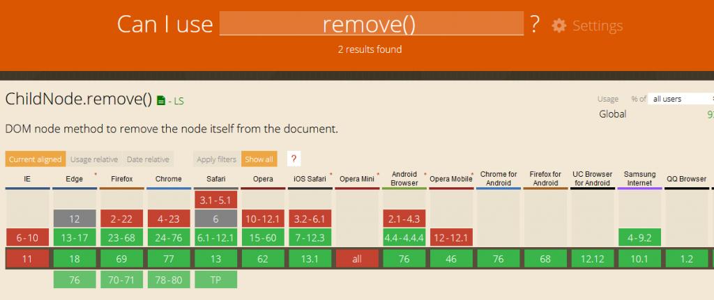 caniuse.com Поддержка метода remove()