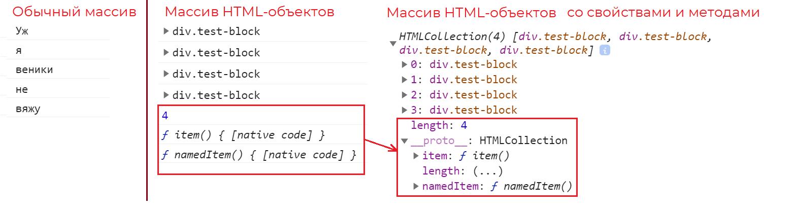 Все свойства псевдомассива html-элементов