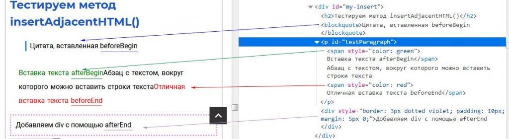 Результат работы метода insertAdjacentHTML