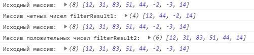 Метод array.filter()