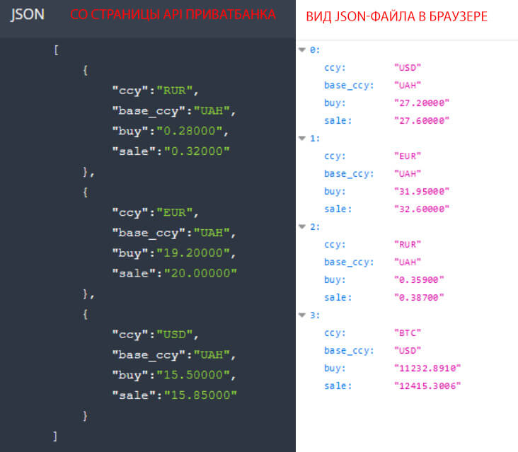 Контент JSON-файла