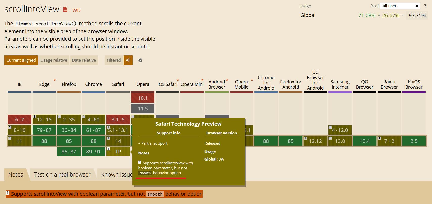 Поддержка свойства scrollIntoView браузерами