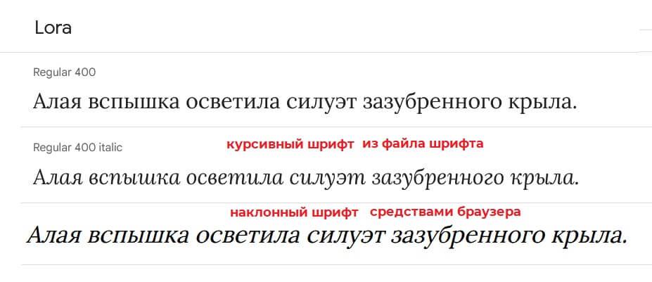 Курсивное и наклонное начертание шрифта