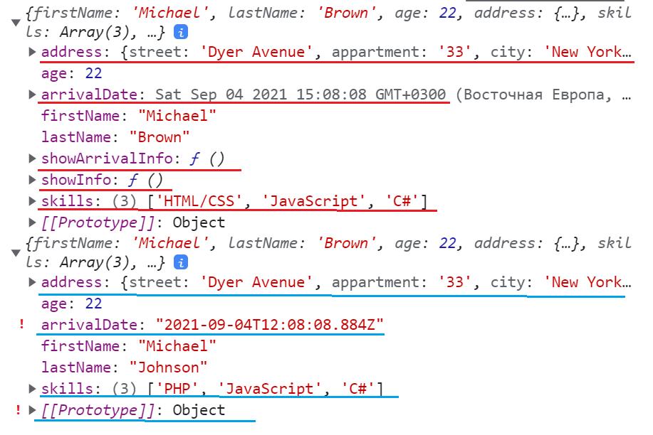 Копирование объекта с помощью JSON
